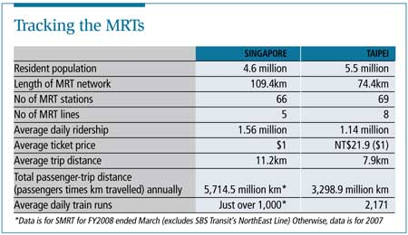A New Start: The Edge Singapore -